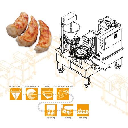 ANKO automatyczna podwójna linia produkcyjna do imitacji ręcznie robionych pierogów - konstrukcja maszyn dla hiszpańskiej firmy