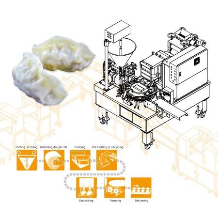 ANKO Chinese pieróg Industrial Production Line - Projektowanie maszyn dla australijskiej firmy