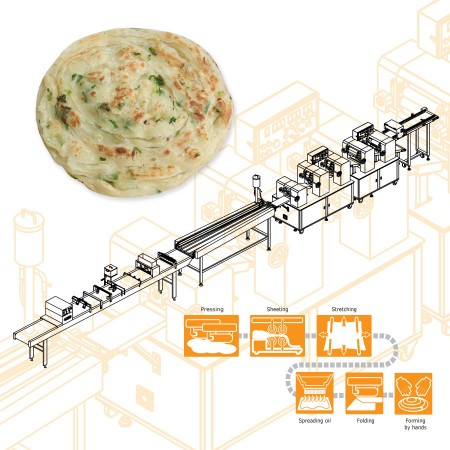 ANKO Green Scallion Pie Production Line – Machinery Design for a Taiwanese Company