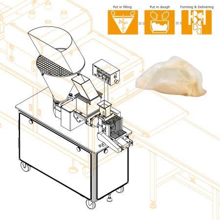 食品の手作りの外観を強化するために設計された自動餃子製造装置