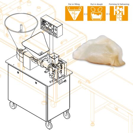 ANKO Vegetarian Dumpling Multipurpose Filling & Forming Machine – Machinery Design for Taiwanese Company