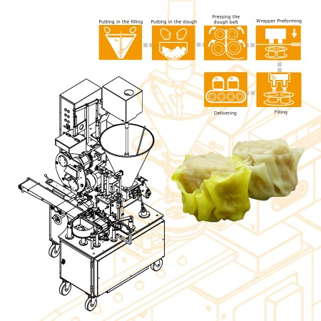 ANKO Double Line Shumai Production Line – Machinery Design for Mauritian Company
