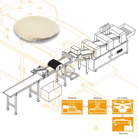 ANKO Semi- Automatic Hargao Production Line Design – Machinery Design for Hong Kong Company