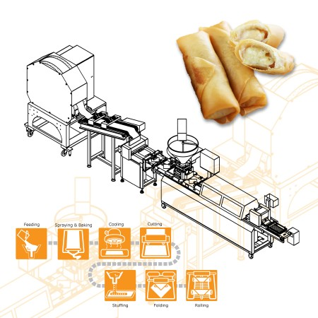 ANKO Cheese Spring Roll Production Line – Machinery Design for Lebanese Company